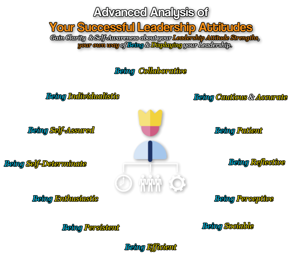 Successful-Leadership-Attitudes-no-bg